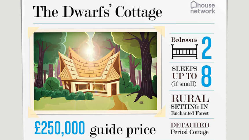 The Dwarfs' Cottage from Snow White