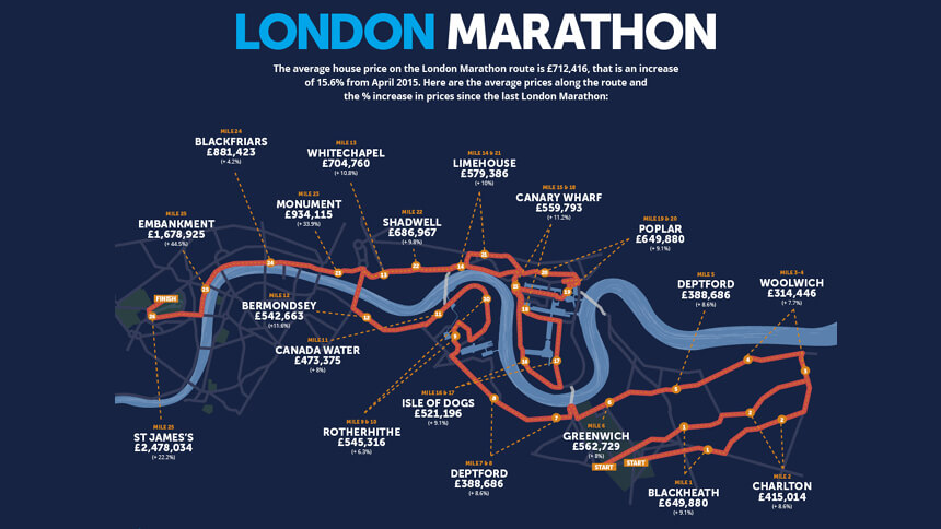 London Marathon route (HouseSimple.com)