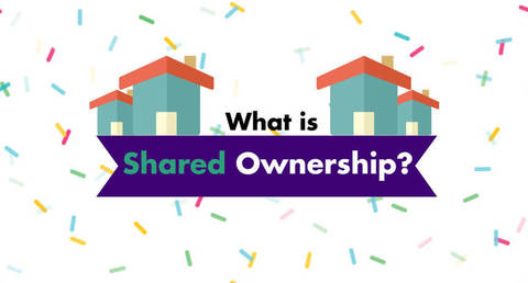 What is Shared Ownership?